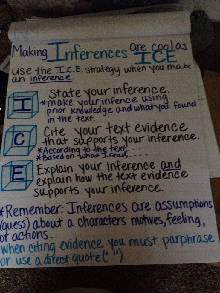 Making Inferences anchor charts  State, cite evidence, and explain  Citing explicit textual evidence