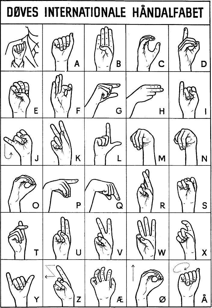 Alfabet, Tegn-til-tale | Learning | Sign language ...