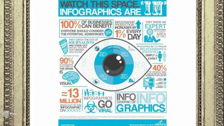 Zalet ze stosowania infografik jest bardzo wiele, m.in. zwiększamy prawdopodobieństwo zrozumienia tekstu przez czytelników, komentowania pod tekstem oraz ogólnej atrakcyjności pracy.  Zapraszamy na Kurs Infografika - jak zmienić dane statystyczne w graficzną narrację! https://www.cognity.pl/kurs-infografika-jak-zmienic-dane-statystyczne-w-graficzna-narracje,s2,544.html #cognity, #infografika, #ikonografika, #wizualizacja, #kursinfografika, #kursikonografika