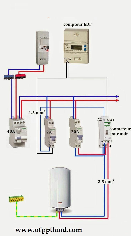 Circuits Electriques Schema Cablage Et Branchement Em 2020 Instalacoes Eletricas Instalacao Electrica Projetos Eletricos