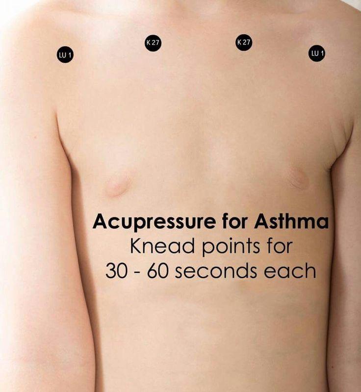 Ayuda para el asma | Acupressure, Acupressure treatment ...