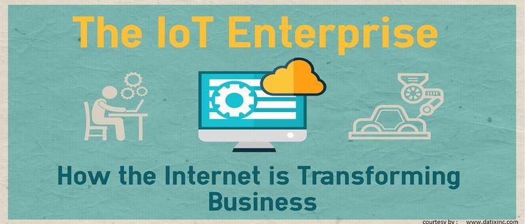 Ravi Namboori IOT Enterprise