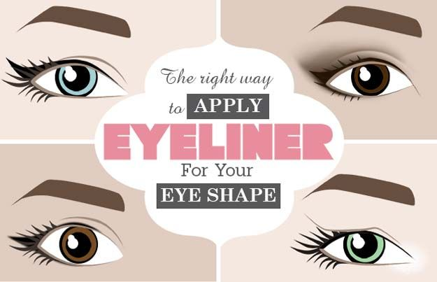Best Eyeliner Tutorials - The Right Way to Apply Eyeliner For Your Eye Shape - Simple And DIY Eyeliner Tutorials For Beginners. Includes Everyday Looks For Natural Eyes, Winged Eyeliner, Pencil, Felt, Liquid, and Gel Eyeliner Tips. Ideas For Small Eyes, Large Eyes, Blue Eyes, Brown Eyes, Hazel Eyes, and Green Eyes - http://thegoddess.com/best-eyeliner-tutorials