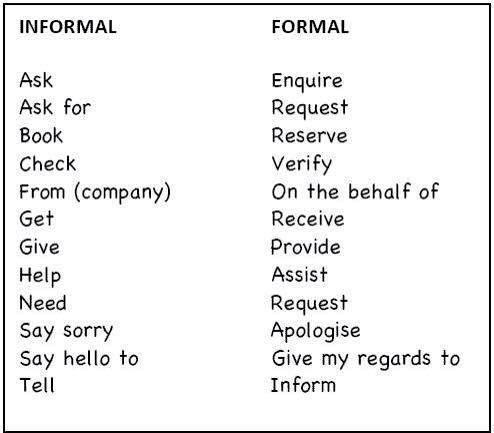 formal word for give