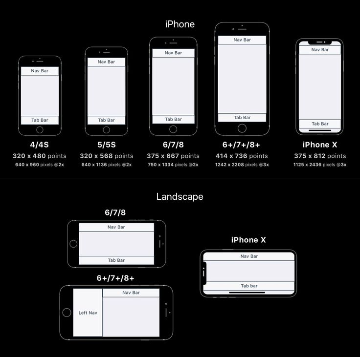Дизайн под iPhone X. Гайдлайны для iOS 11 / Блог компании Mobile Dimension / Хабрахабр