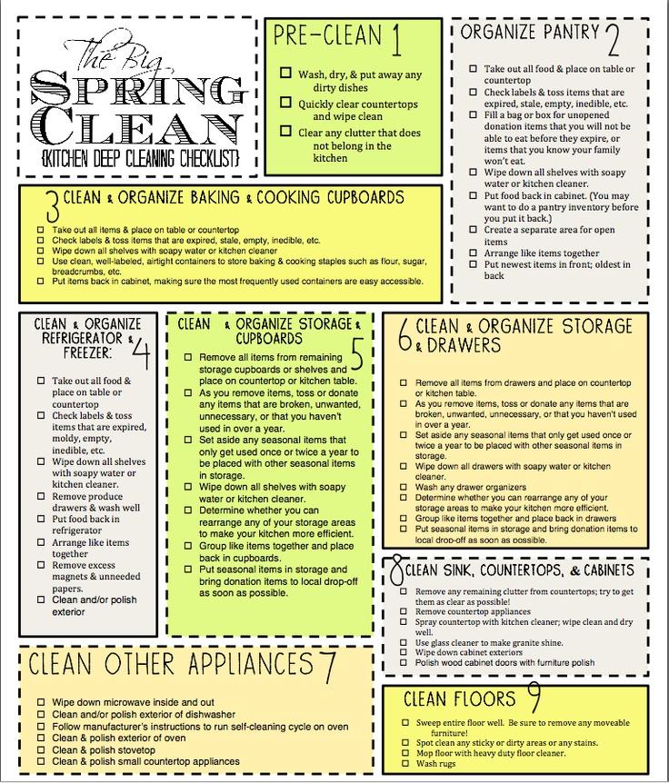 25+ beste ideeën over Deep cleaning checklist op Pinterest ...