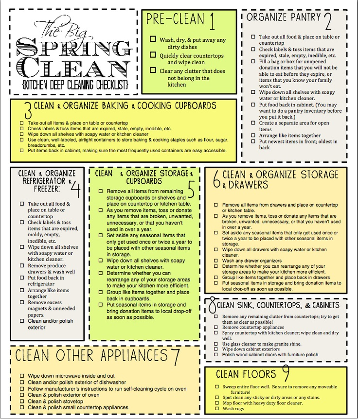 1000+ ideas about Deep Cleaning Checklist on Pinterest | Spring ...
