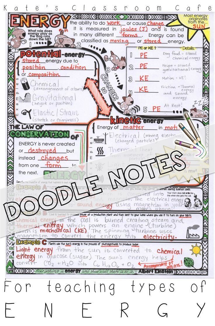 Energy Transformation Worksheet Answers Types Of Energy Doodle Visual Note Sheet With Images In 2020 6th Grade Science Doodle Notes Energy Transformations