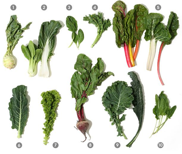 "A Visual Guide to Cooking Greens:  ""Get to know your kale, bok choy, & other cooking greens""      Read More http://www.epicurious.com/articlesguides/seasonalcooking/farmtotable/visualguidecookinggreens#ixzz1blV2Cybb"