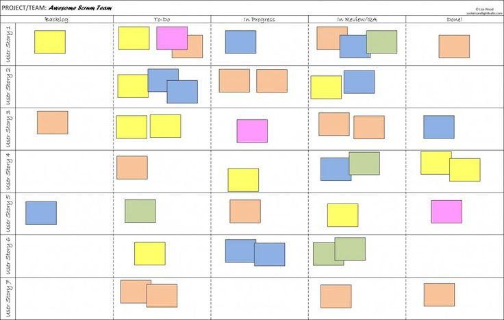 project board template