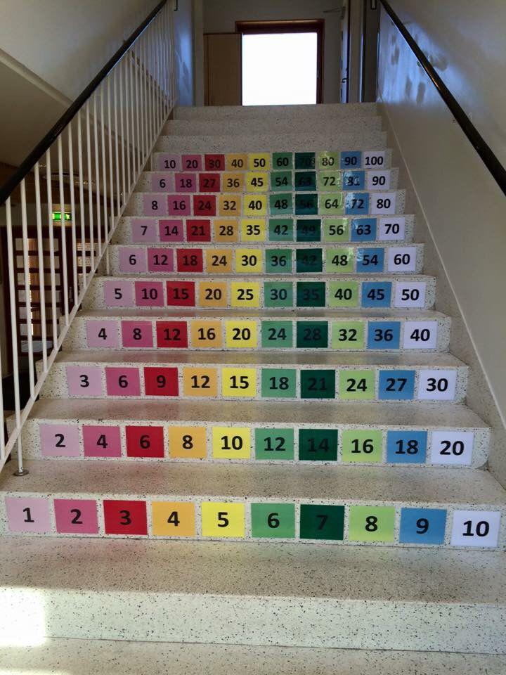 Lær tal og tabeller på vej op ad trappen
