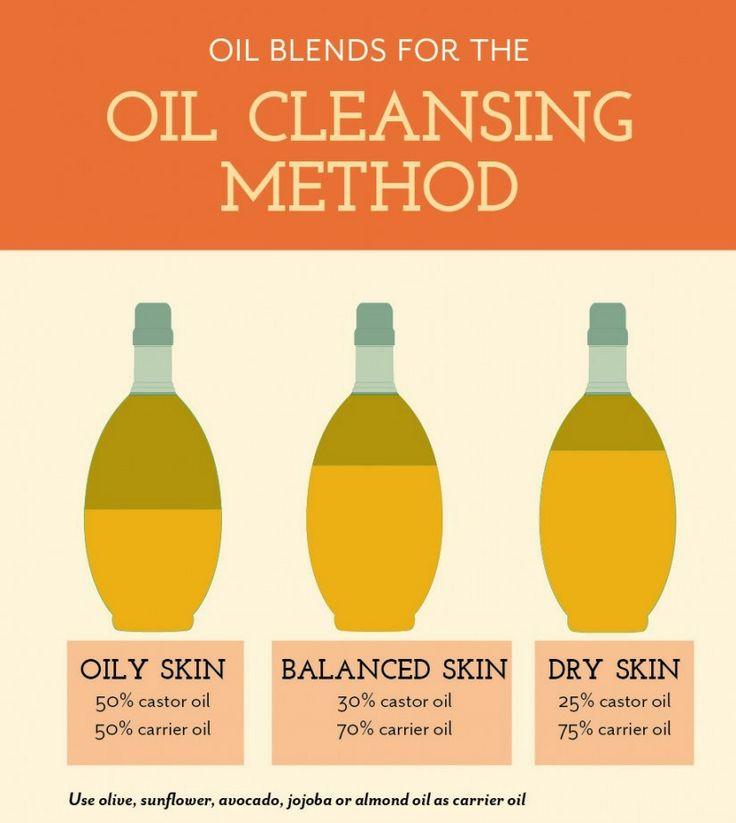 Oil Blends for the Oil Cleansing Method - oily skin, balanced skin and dry skin via Revolutionbeauty.com