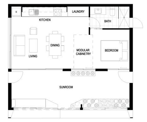 Plano de casa ecológica