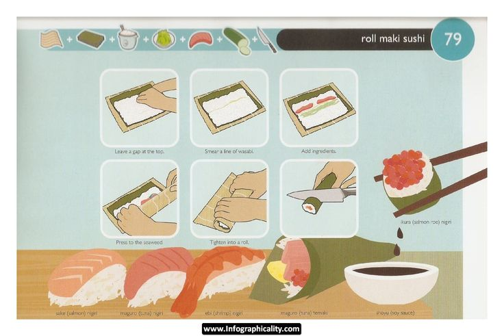 how to cook japanese rice for maki