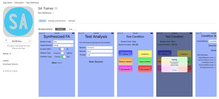 Synthesized Analysis Trainer (SA)- useful in take data & train staff to complete synthesized functional analysis conditions