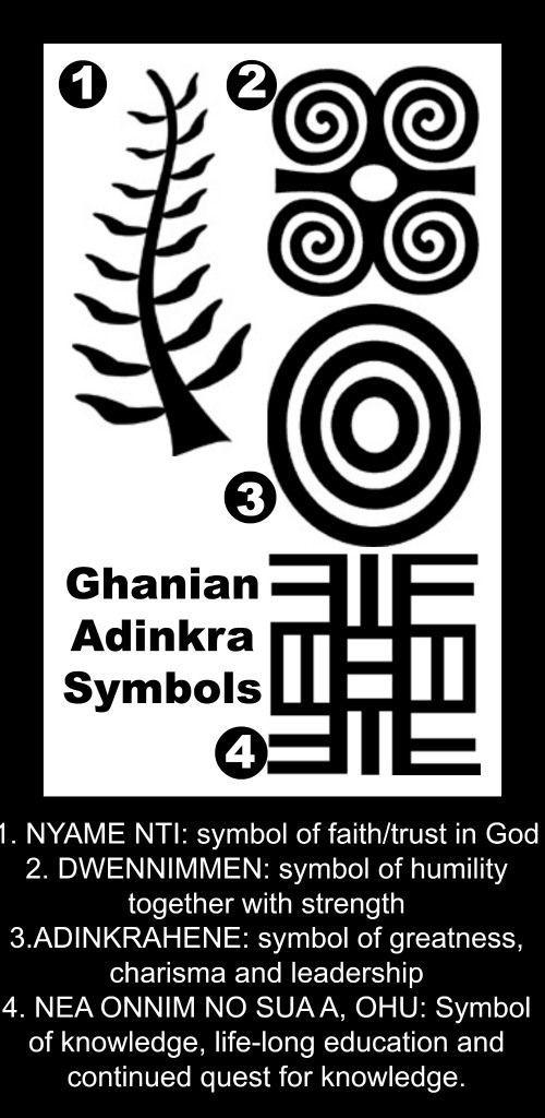 Adinkra Symbols- Ghana multicultural craft for kids