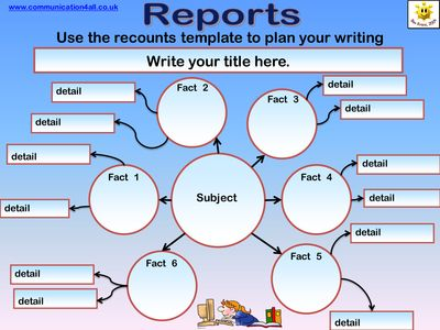 35 best images about non chronological report on pinterest for Report writing template ks1