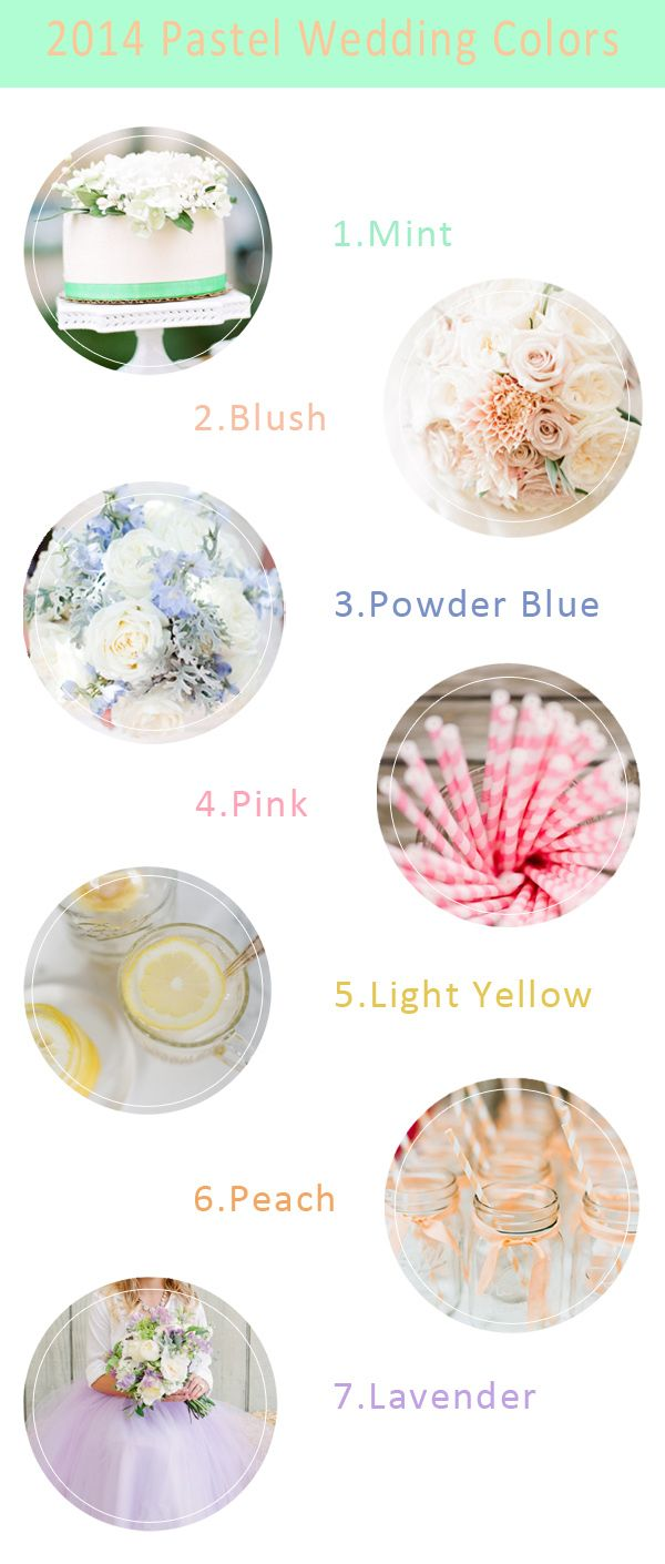 And you can have them all together if you want too :) pastel wedding colour ideas 2014