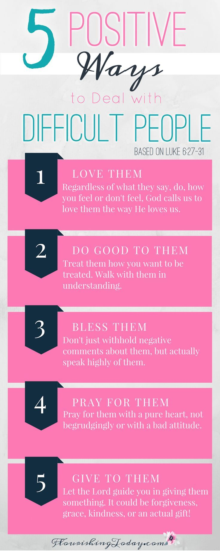 biblical dating and relationships On dating &  how should christian men and women move toward deeper  friendship,  2) preparing yourself for a relationship is part of becoming a man.