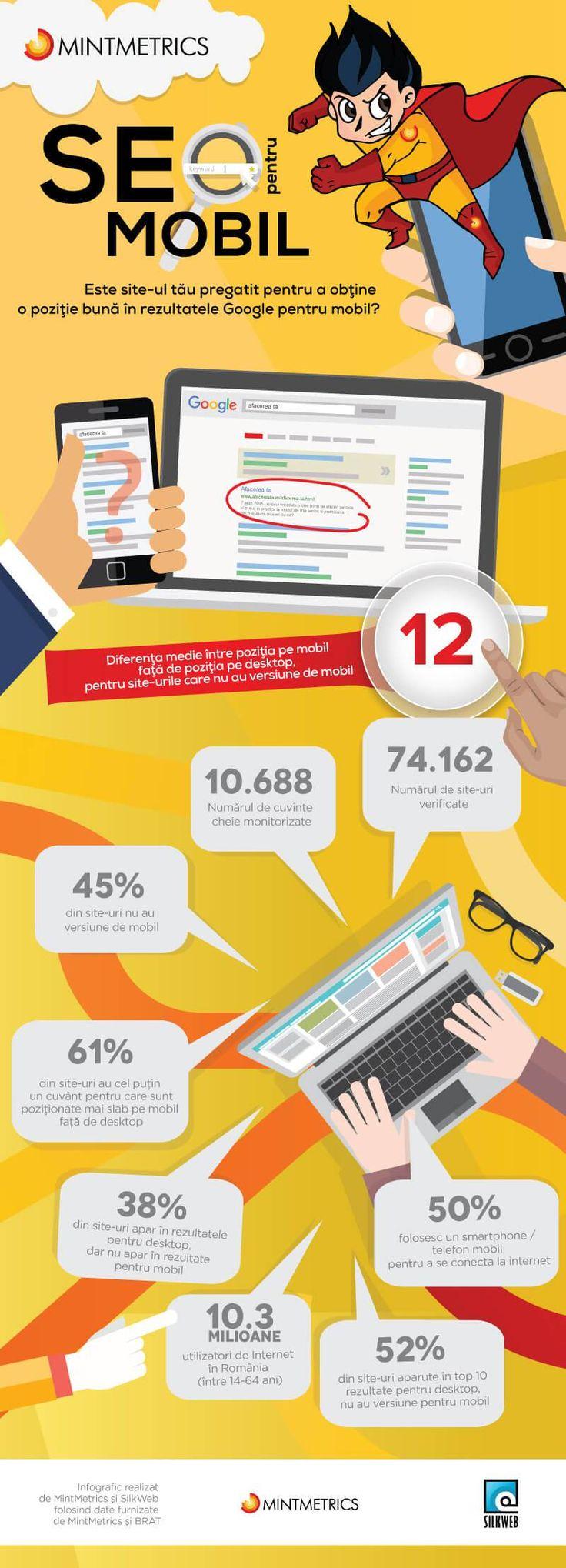 seo_mobil_infografic