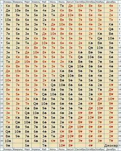 Карта Рождения. Матрица Судеб! Узнай свою судьбу! точность на 90-95%! Проверьте себя и друзей, так ли это! Нажмите «Поделиться» — протестируйте друзей!