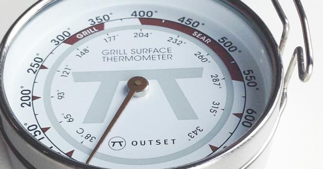 Grill Surface Thermometers are the most accurate way to measure and manage the temperature surface of the grill. #cookingsteak #perfectsteak