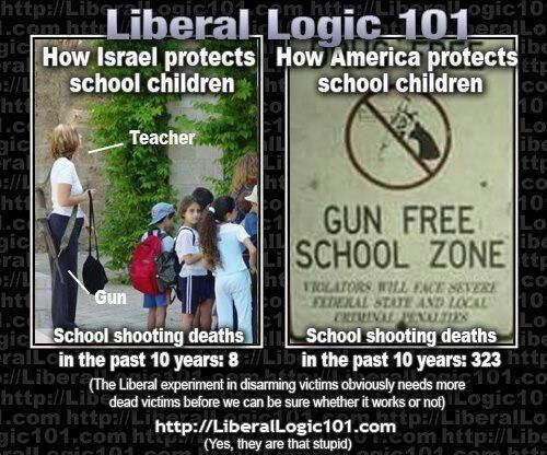 """""""Gun Free School Zone"""" is an invitation for some deranged coward to kill our children!"""