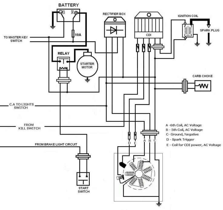 yamaha blaster stator wiring diagram