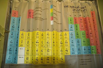 Periodic table of elements shower curtain!