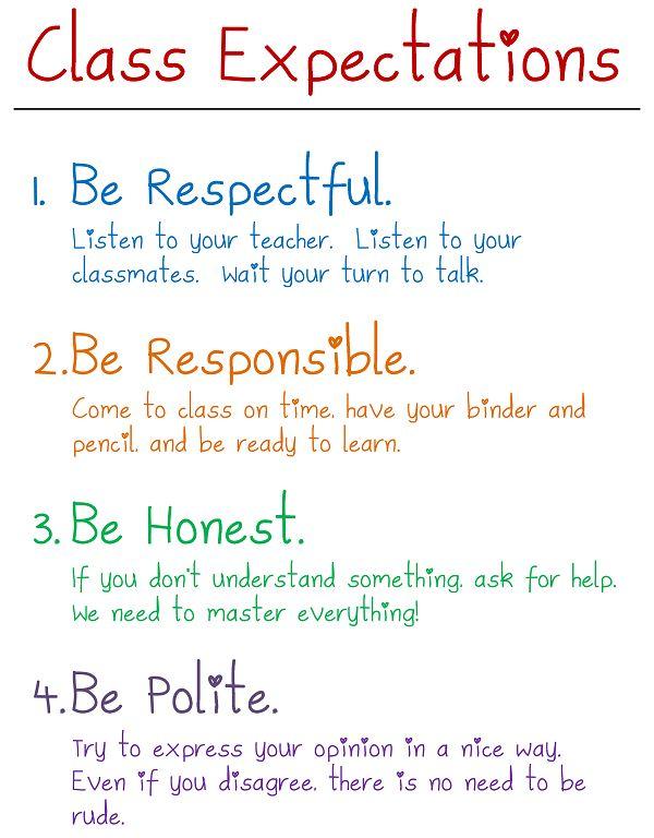 Classroom Expectations Anchor Chart Teaching Pinterest