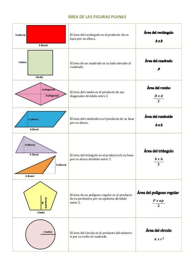 unidad13-area-figuras-planas-tabla-1-638.jpg (638×903)