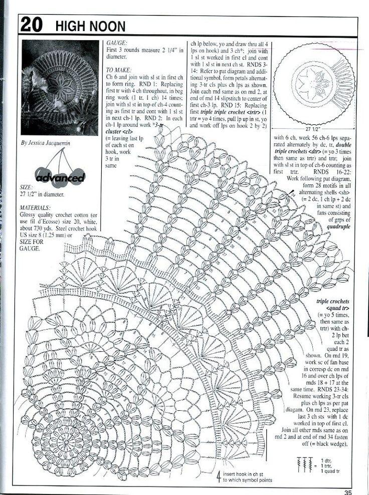 Picasa web albums crochet motif pattern diagram t ccuart Gallery