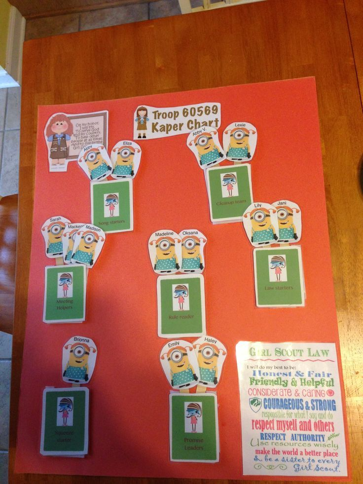 Minions kaper chart idea | Scouts honor | Pinterest