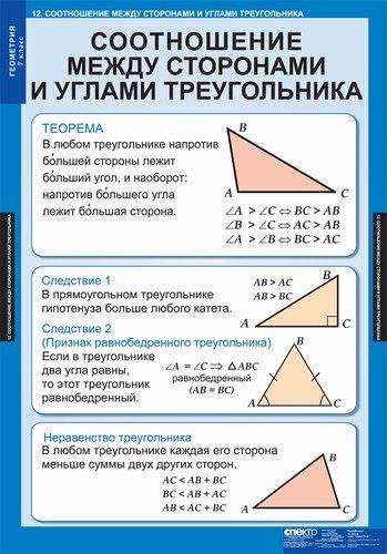 Математика-ОК!: 7 класс-геометрия.