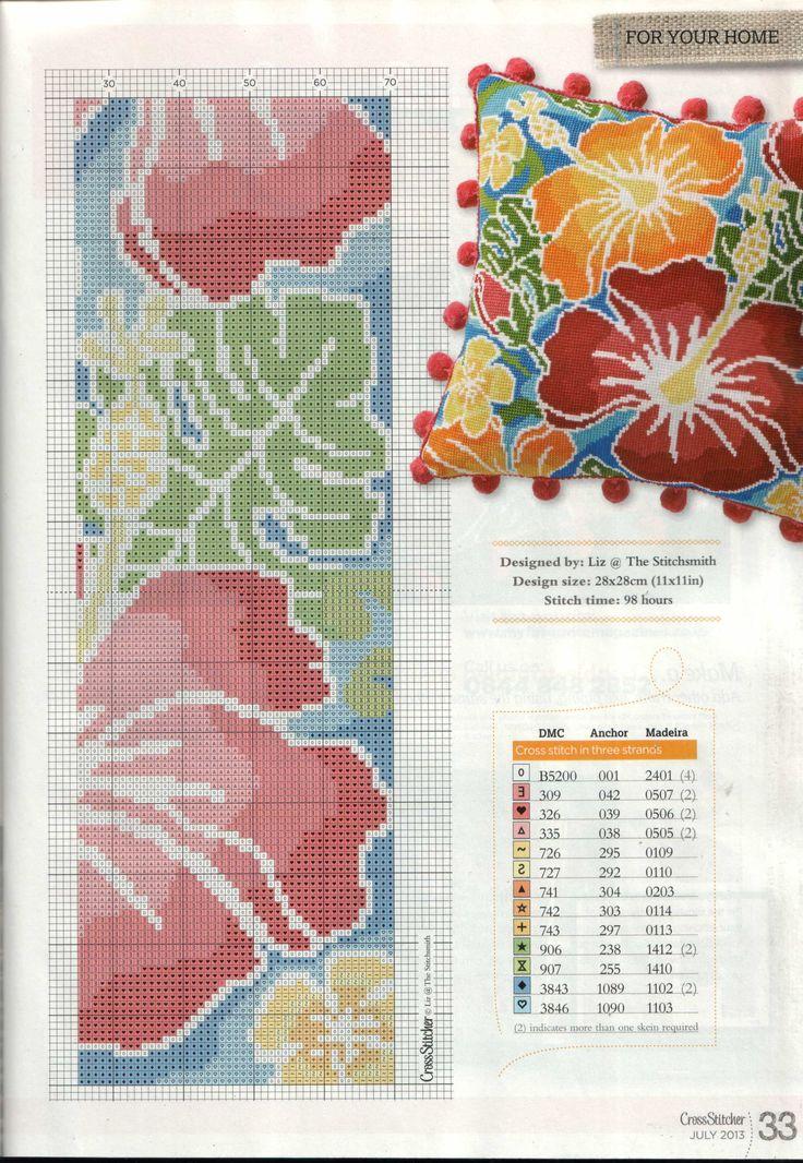 """....hawaiiana """"continuation chart""""...."""