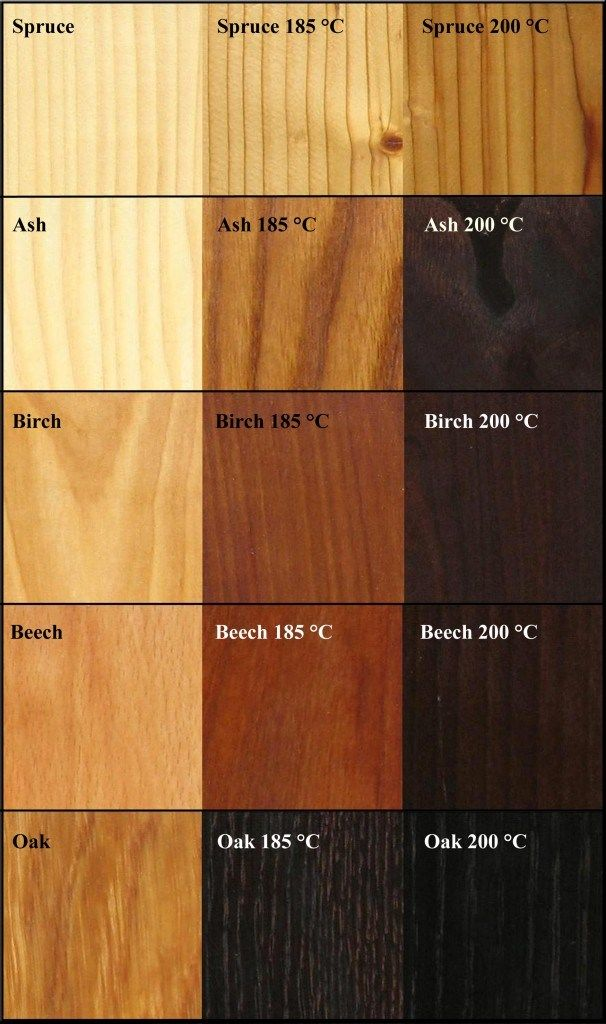 shou-sugi-ban Colors of heat-treated wood