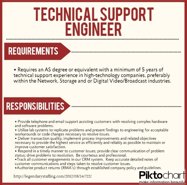 technical support engineer engineering jobs