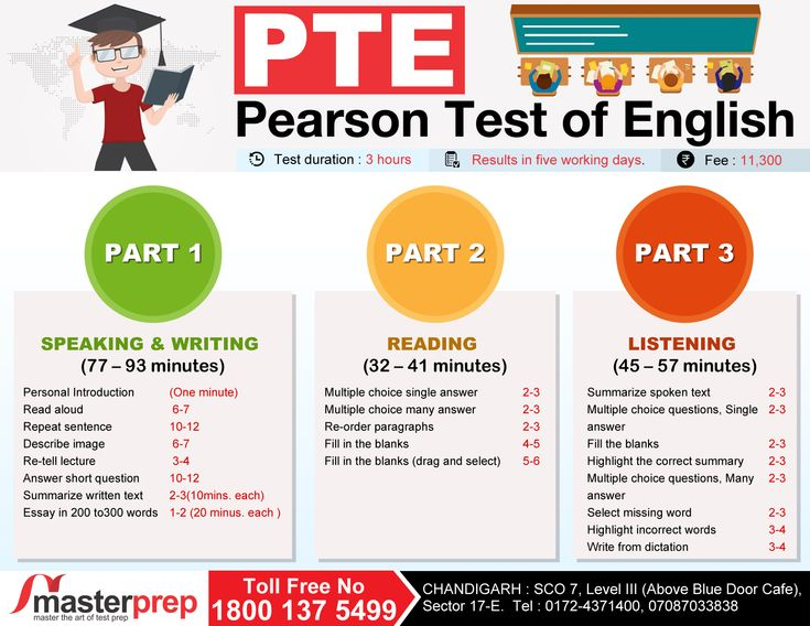 Masterprep, one of the best institute in Tricity, provides you the training you need to excel in PTE test. For complete information on #PTE_Exam_Preparation, Contact #Masterprep at 1800 137 5499 (Toll Free). #PTE #PTEAcademic #PTE_Academic_Practice