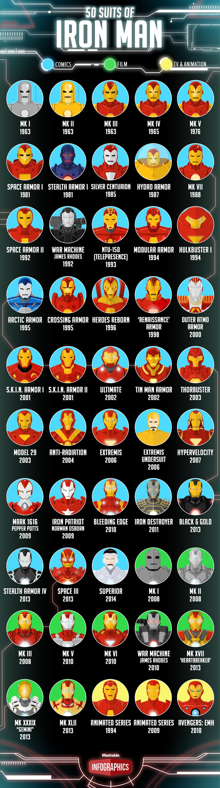 50 of Iron Man's suits from over the years (not an inclusive set, but awesome). #IronMan #Avengers