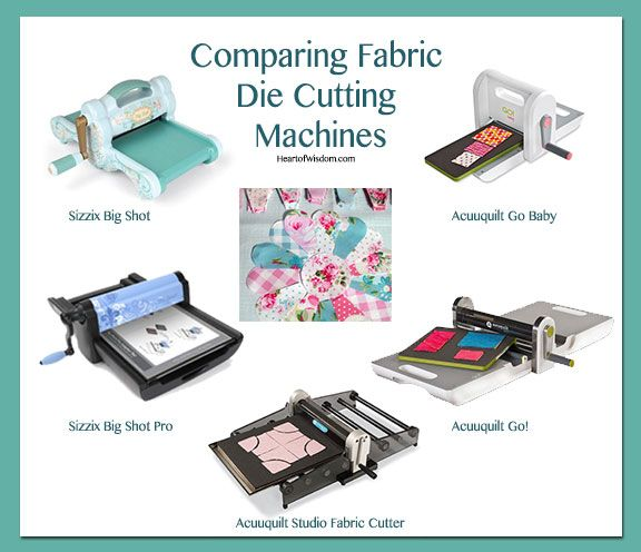 Which is the best fabric cutting machine? AccuQuilt, Big ...