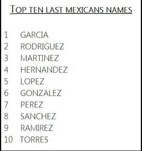 With Girl That Start Names Mexican A The Last Be Name End My