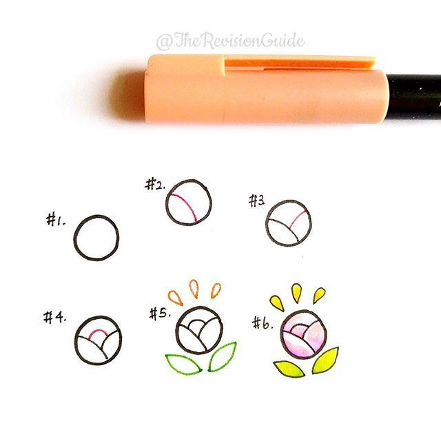 So... Here's another quick, simple and easy doodle how-to for…