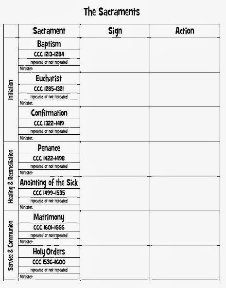 The Seven Sacraments Signs and Actions Notes- free printable