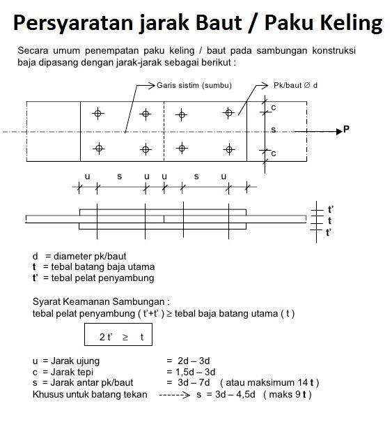 JARAK+BAUT.jpg (563×605)