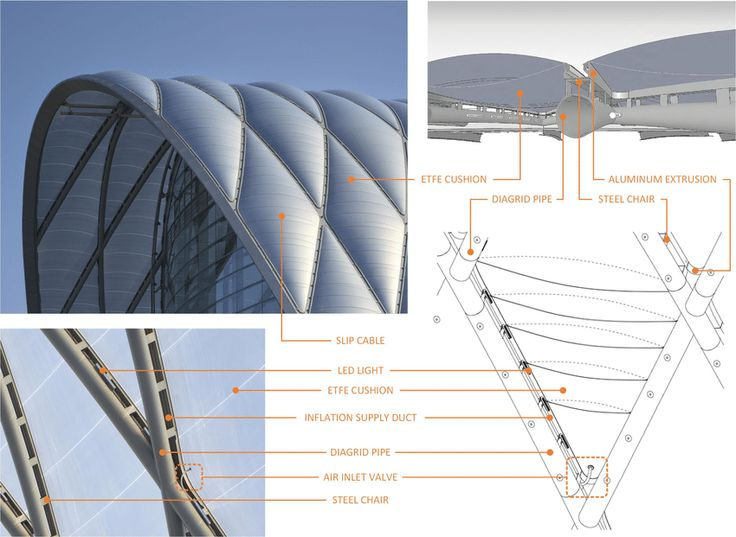 20 Best Etfe Struxture Images On Pinterest Tensile