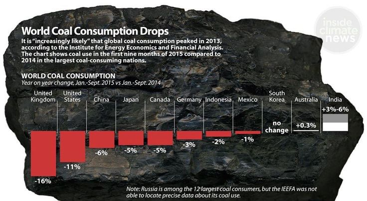 Denmark has committed to phasing out coal by 2030  . . Great example of leadership and purpose  Focus on next quarters or on next generations? . . Link to full WEF story? My Twitter FB LinkedIn . .  #climate #wef #cleanenergy #circular #purpose  #leadership