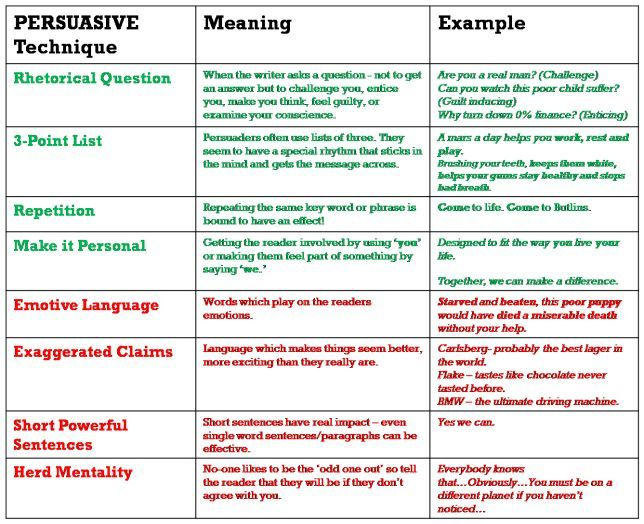 ap persuasive essay prompts The ap literature exam is a three-hour exam that contains two sections  and in the case of a 9 essay, especially persuasive  only minimal attempt is made to.