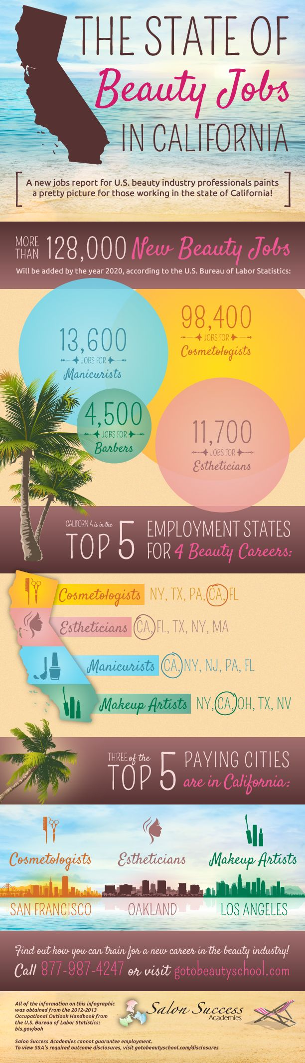 The State of Beauty Jobs in California [Infographic]