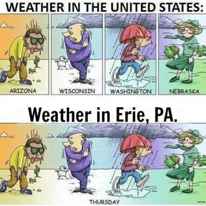 Yesterday's fickle weather in Erie, Pa. 1/30/13.
