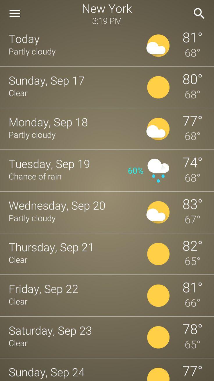 best 25 10 day weather ideas on pinterest weather 10 warm